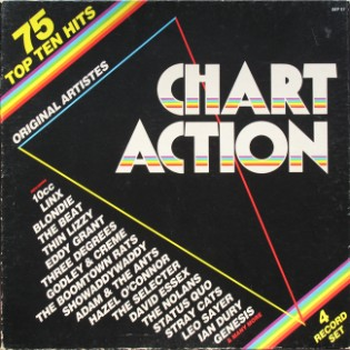 Chart Action